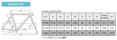 boma_ct-r1_geometry.jpg