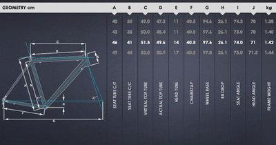 kinesis_kr210l_geometry.jpg